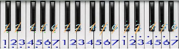 http://lhianaaulia.files.wordpress.com/2012/04/piano1.jpg?w=640&h=174