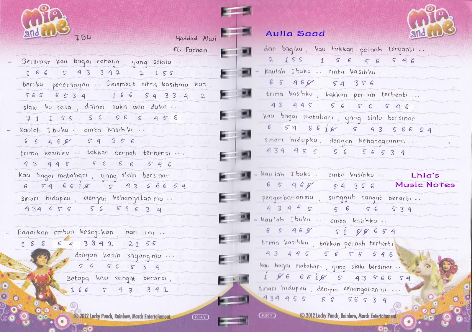 Not Angka Lagu Bismillah (Qasidah)