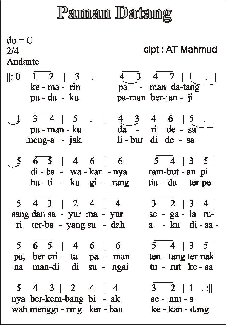 Not Angka Lagu Anak-Anak Indonesia | Lhia's Music Notes
