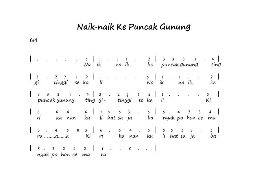 not piano pianika lagu anak indonesia | Lhia's Music Notes