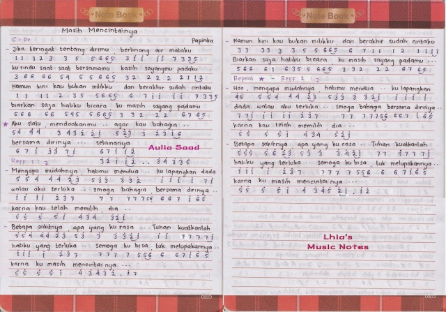Not Angka : Papinka – Masih Mencintainya | Lhia's Music Notes