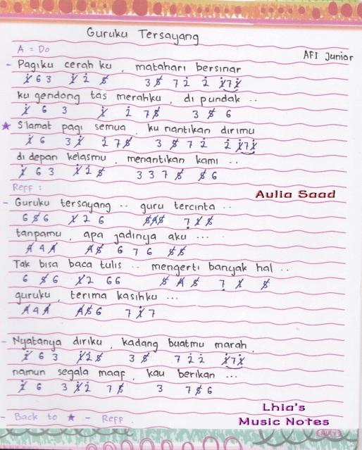 Lirik Chord Lagu Jikustik Puisi: 301 Moved Permanently