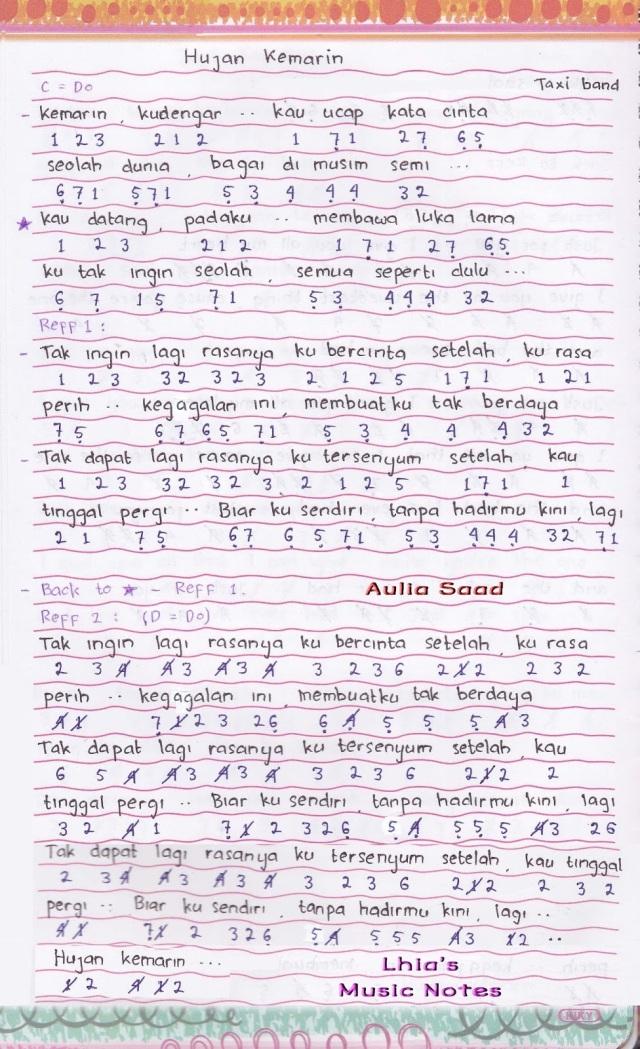 Not Angka Taxi Band Hujan Kemarin Lhia S Music Notes