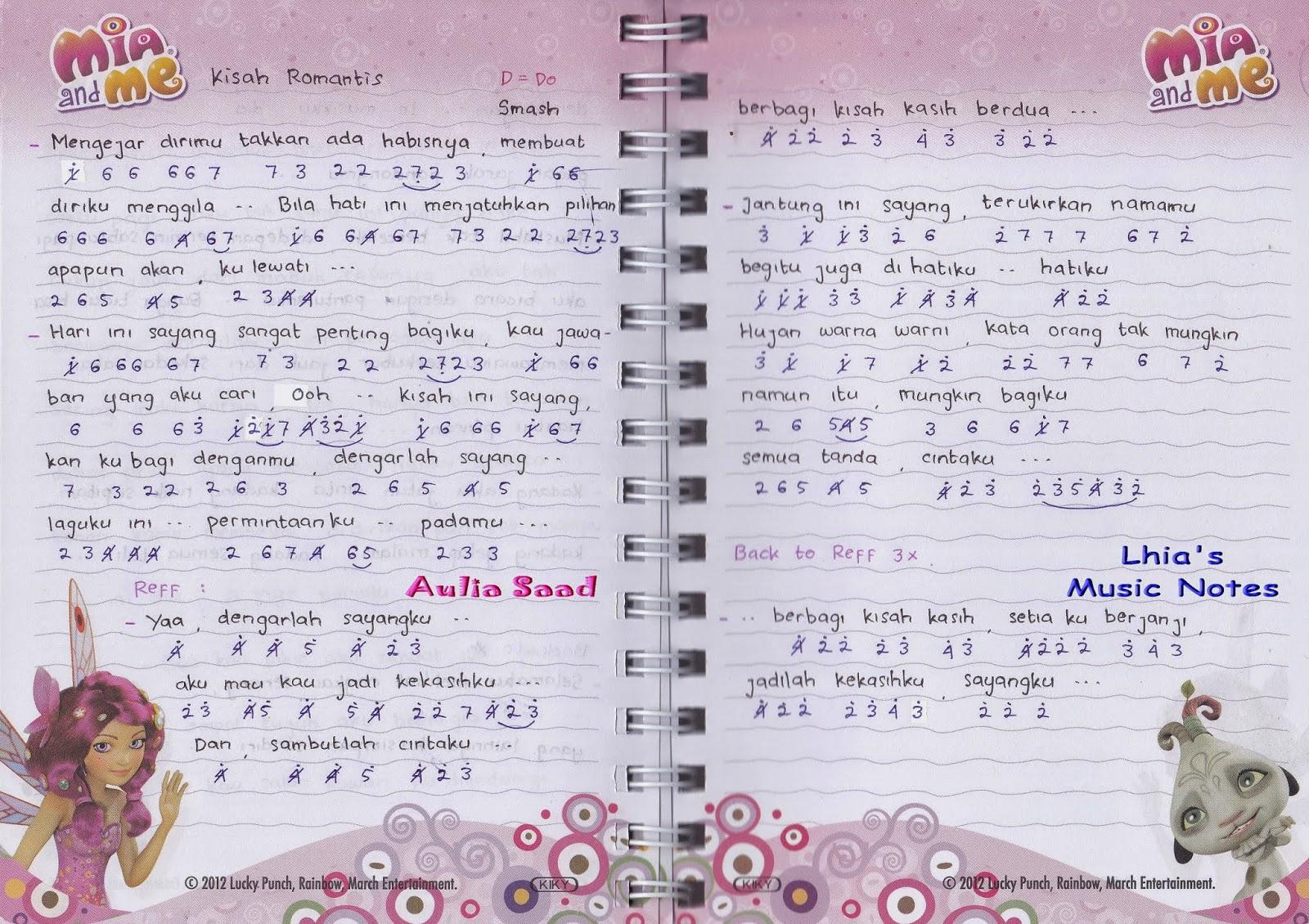 Chord Lagu Yura | chord yura yunita intuisi chord gitar lagu indonesia, play the piano chord dan ...